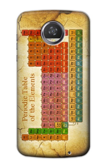 Printed Vintage Periodic Table of Elements HTC Desire 310 Case